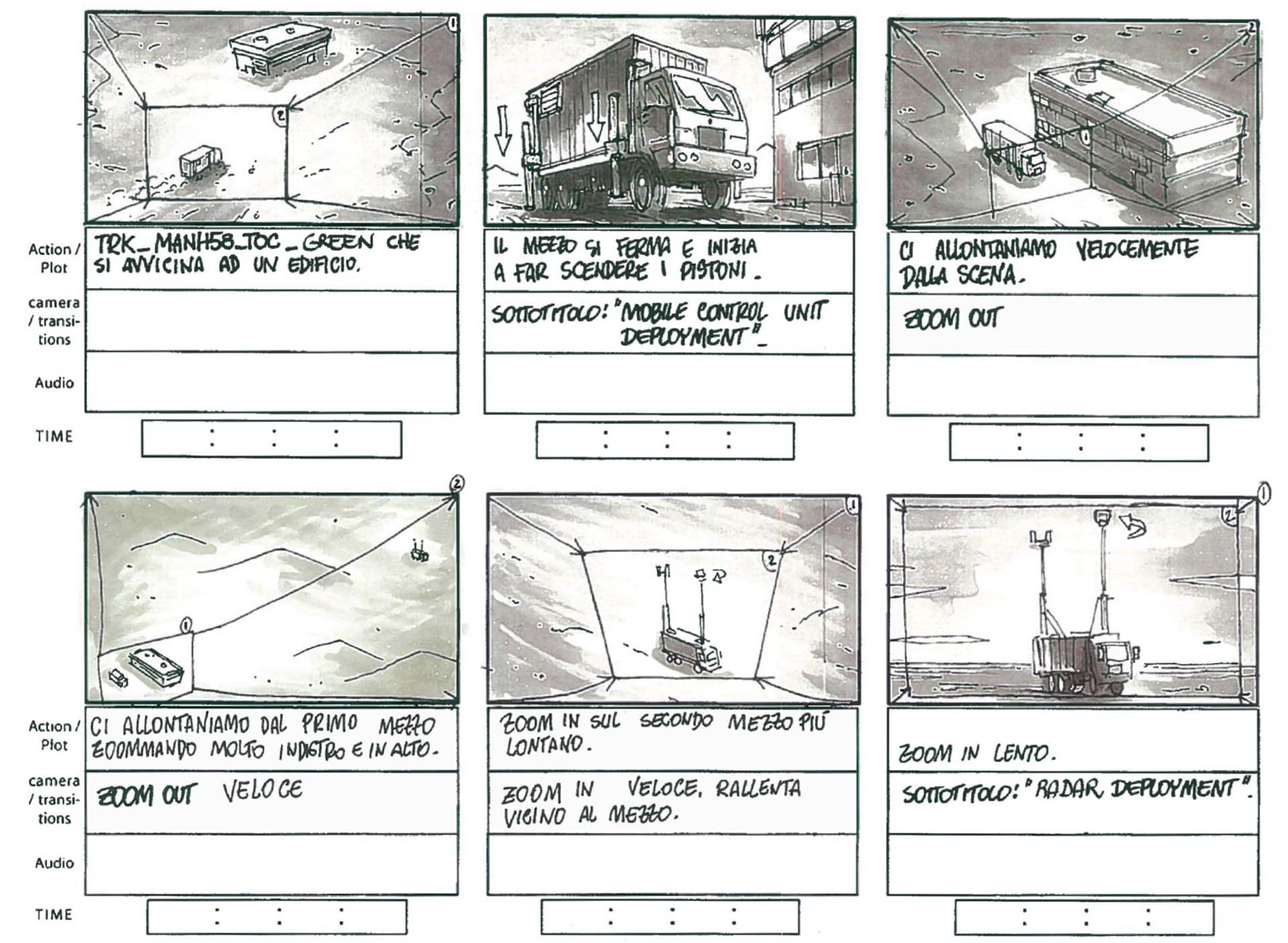 Storyboard for military defence video in a european environment